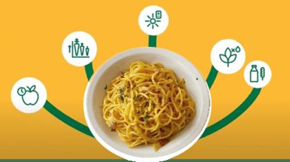 Spaghetti aan data